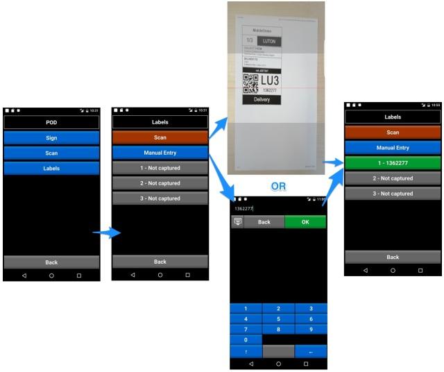 label_mobiles